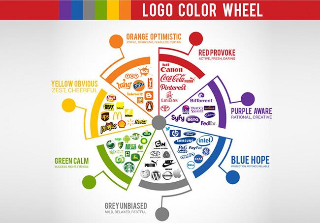 Thiết kế áo đồng phục dựa theo màu cho công ty